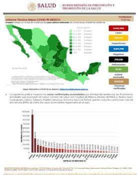 México registra 3 mil 754 casos nuevos y 192 muertes por covid en 24 horas